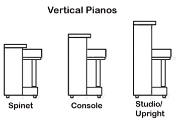 Piano side diagram