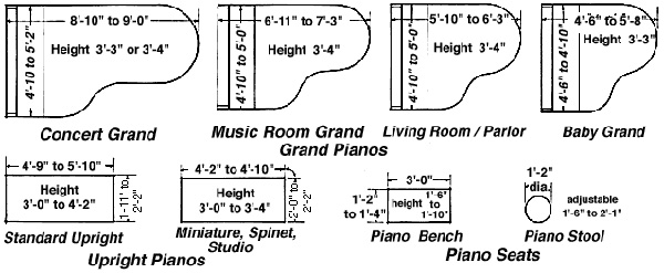 Piano measurement diagram